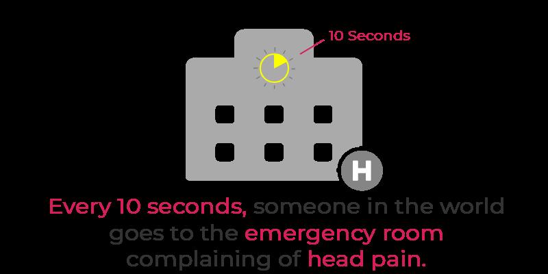 Headache Infographic 1 1 - Common Allergy and Intolerance Symptoms